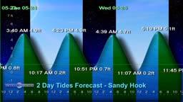 2-Day Tide Chart Forecast Sample